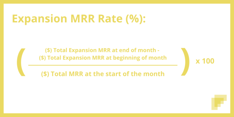 Expansion MRR Rate